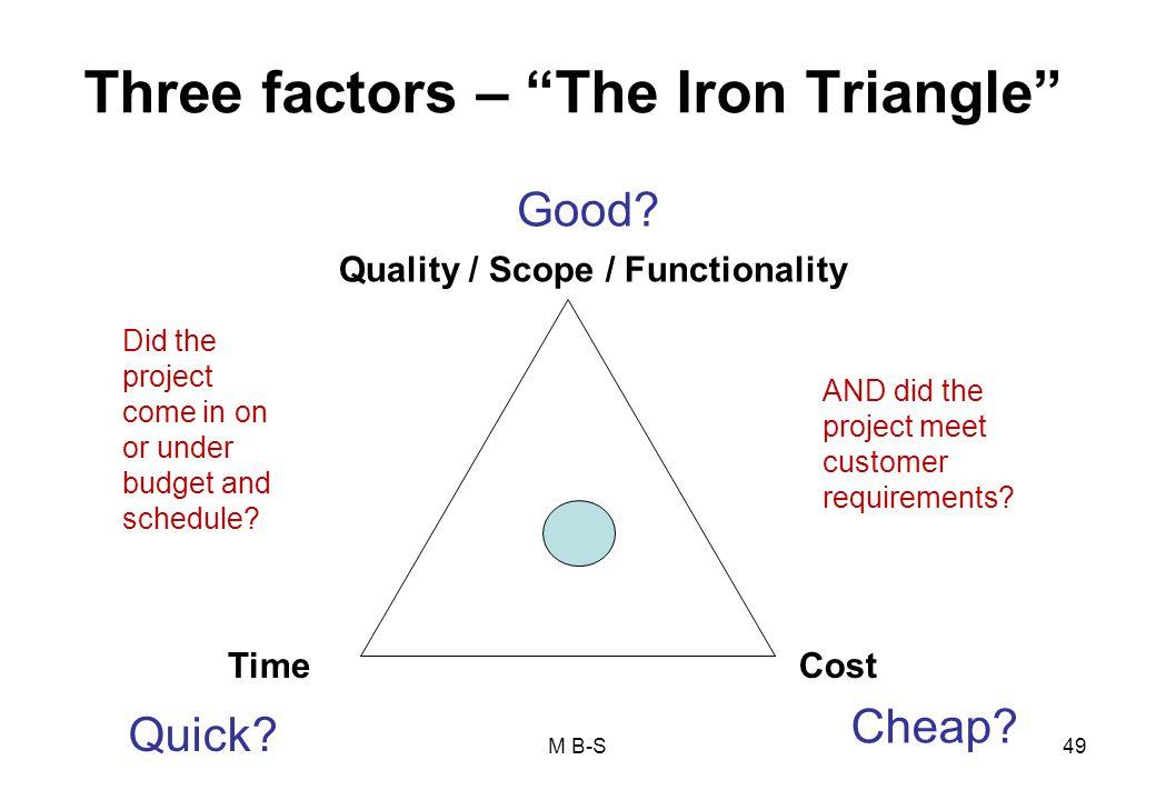 Three factors – The Iron Triangle