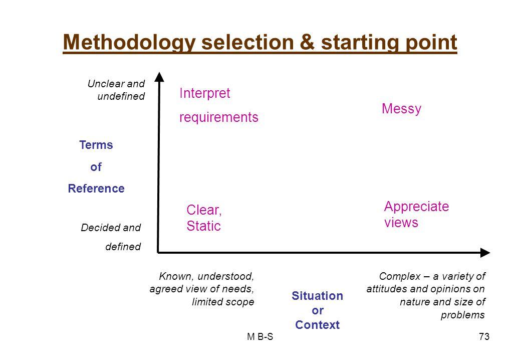 Methodology selection & starting point