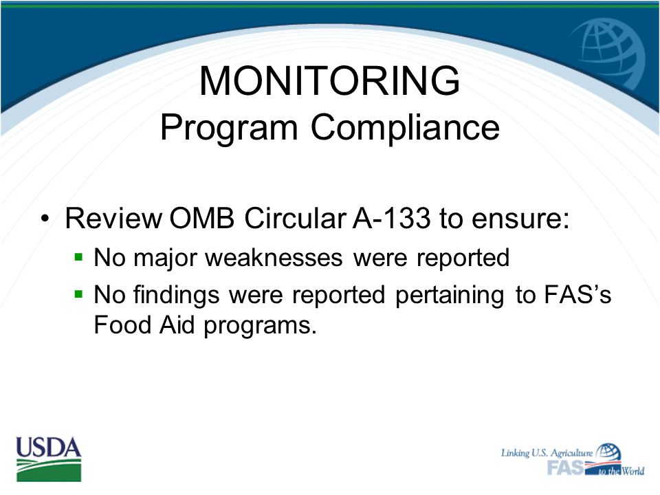 MONITORING Program Compliance