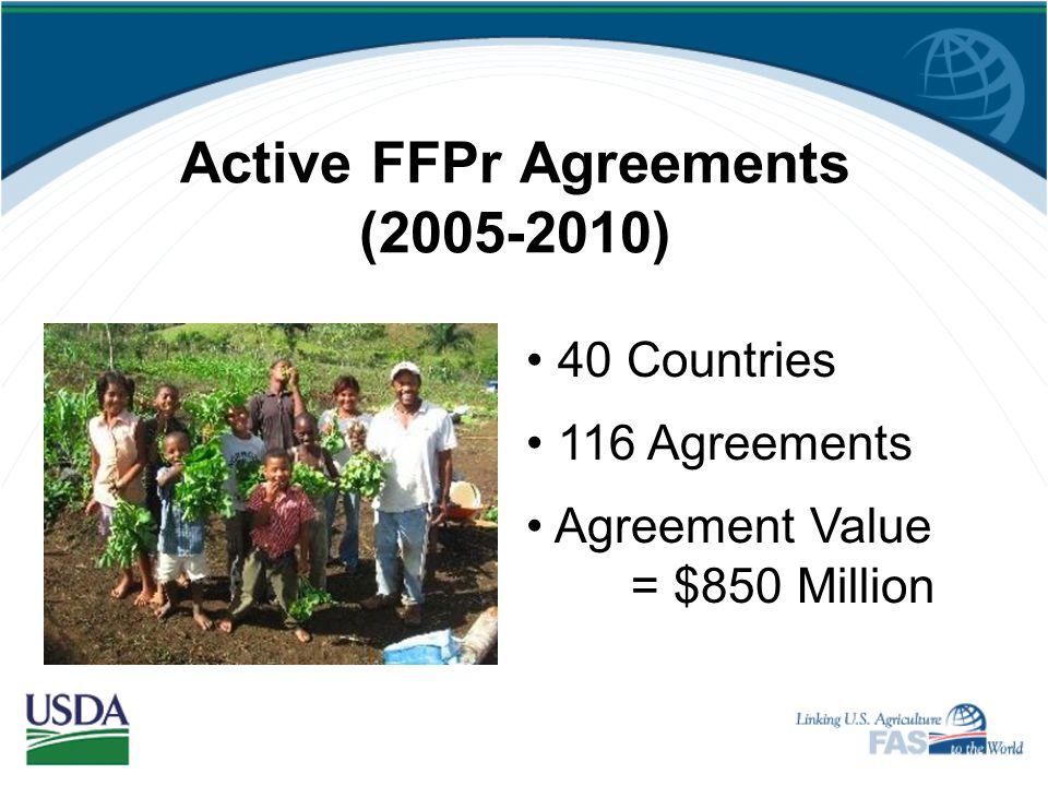 Active FFPr Agreements (2005-2010)