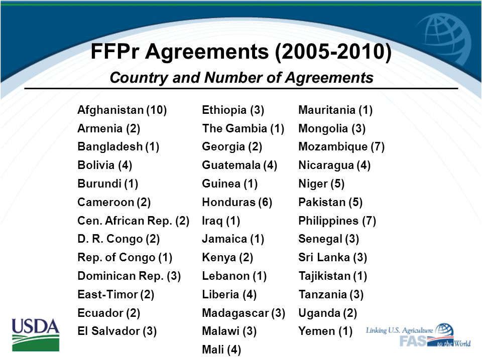 FFPr Agreements (2005-2010) Country and Number of Agreements
