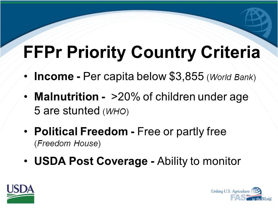 FFPr Priority Country Criteria