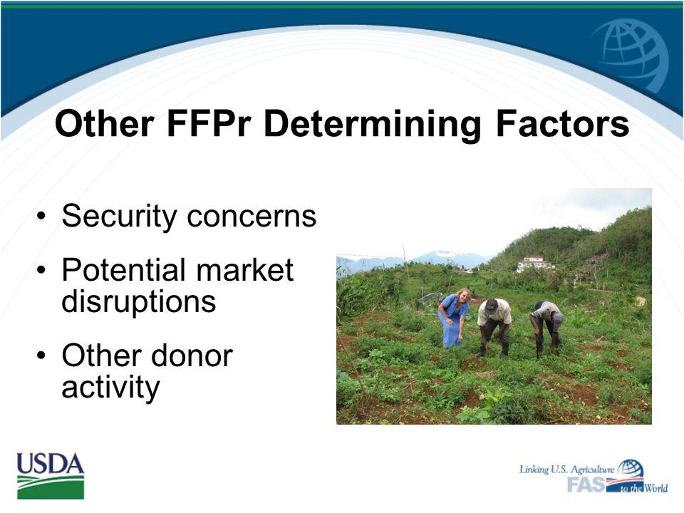 Other FFPr Determining Factors