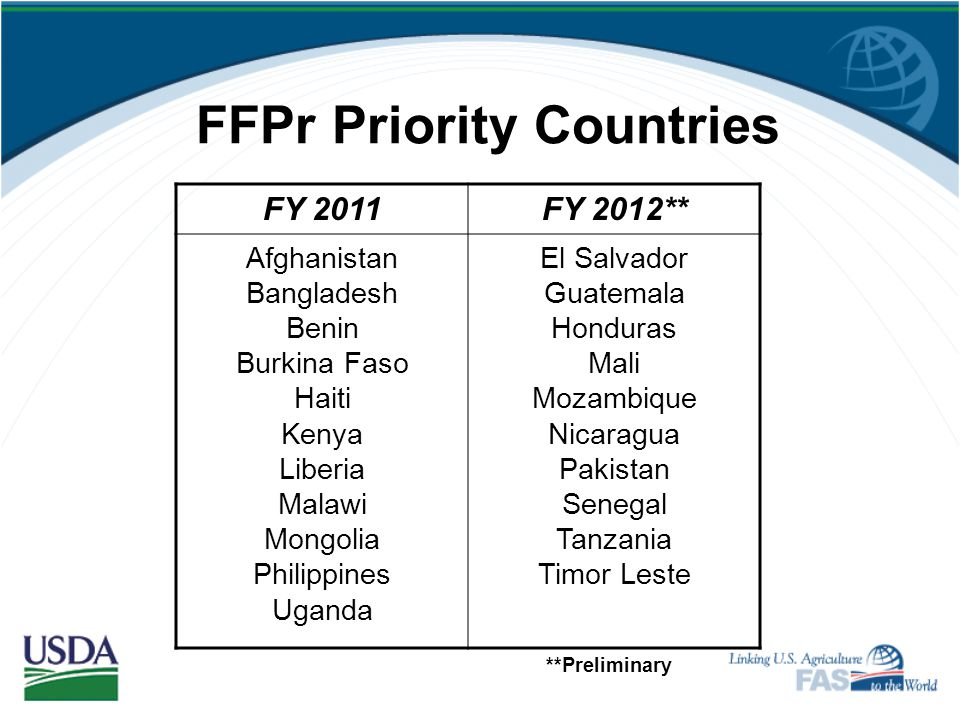 FFPr Priority Countries
