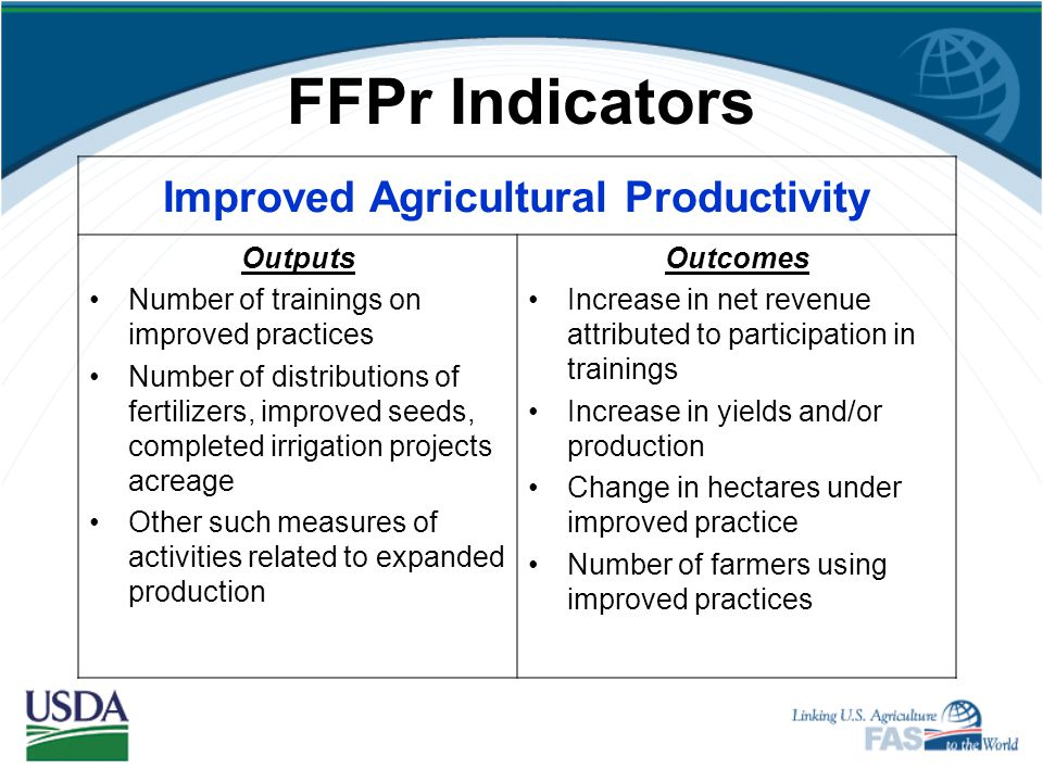 Improved Agricultural Productivity