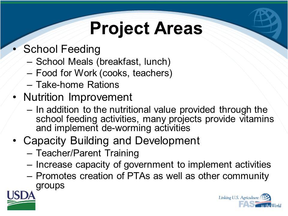 Project Areas School Feeding Nutrition Improvement