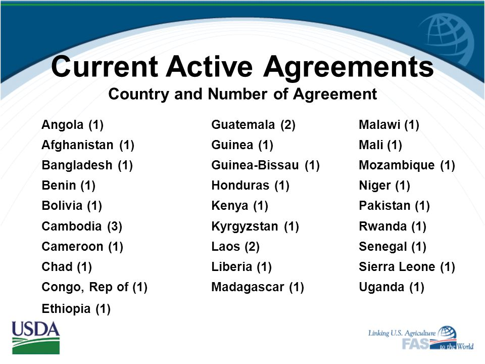 Current Active Agreements Country and Number of Agreement