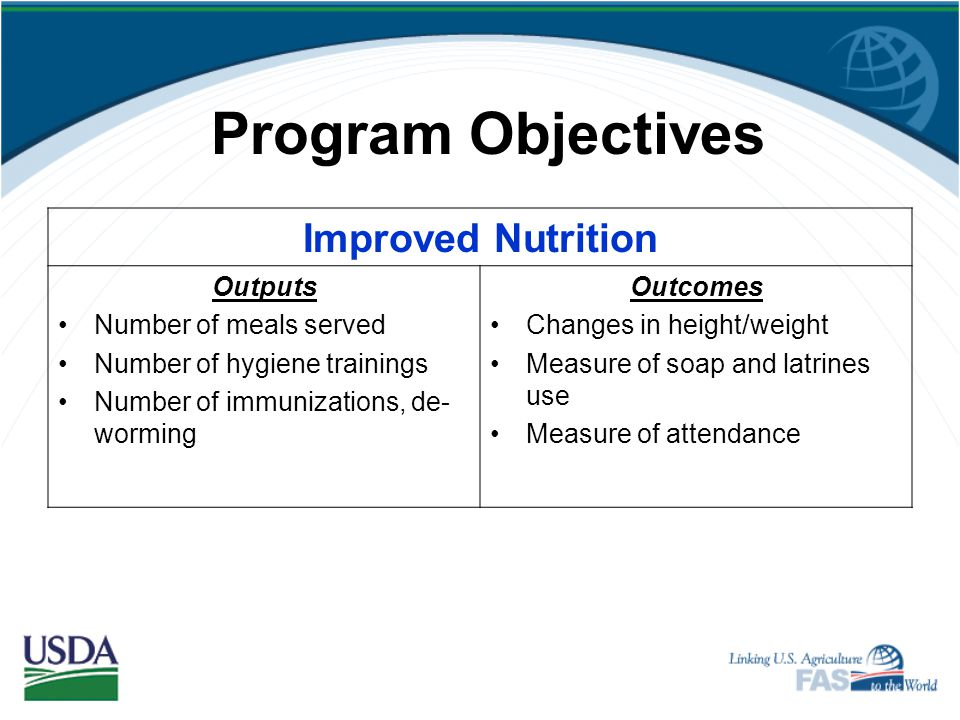 Program Objectives Improved Nutrition Outputs Number of meals served