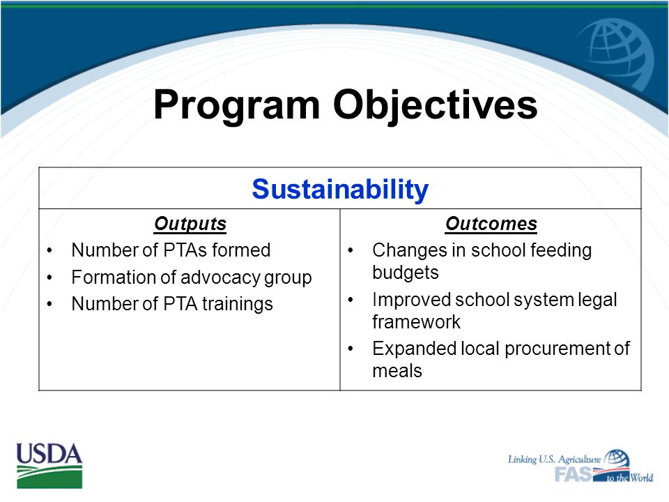 Program Objectives Sustainability Outputs Number of PTAs formed