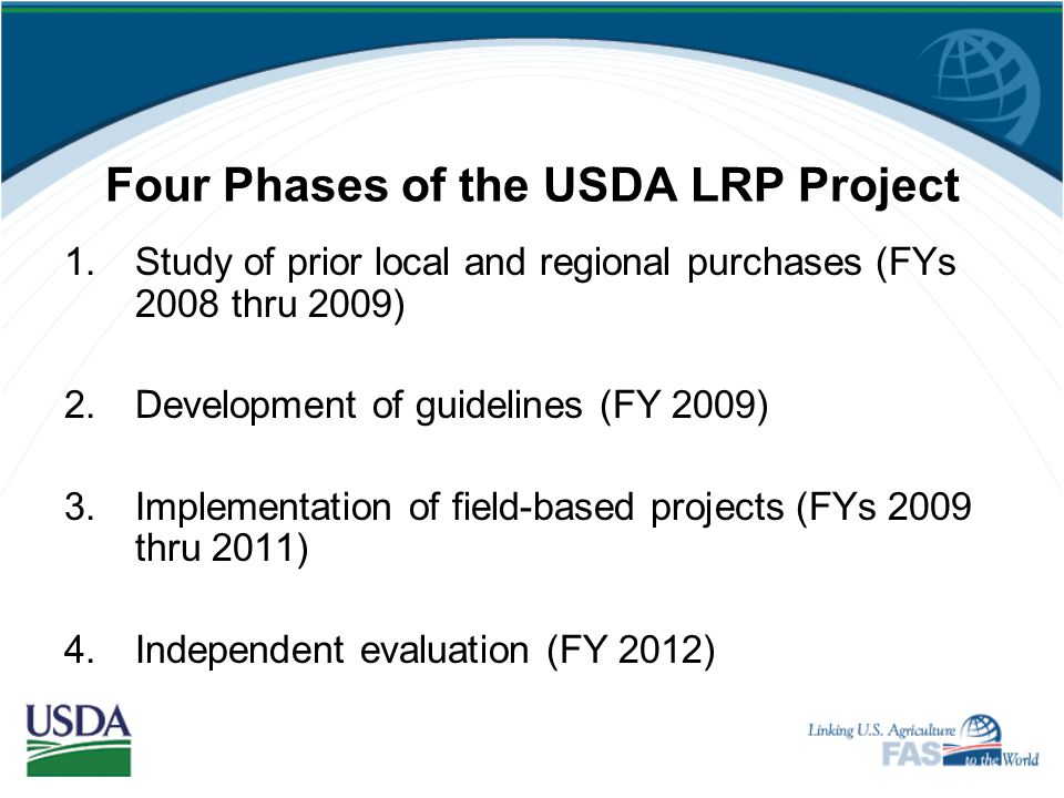 Four Phases of the USDA LRP Project