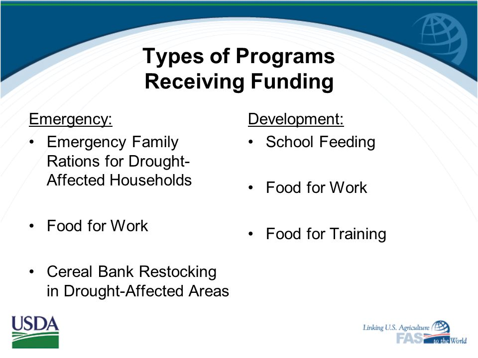 Types of Programs Receiving Funding
