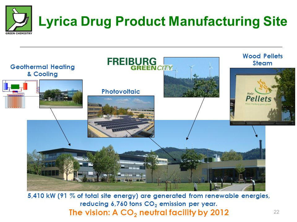 Lyrica Drug Product Manufacturing Site