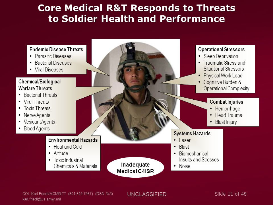 Core Medical R&T Responds to Threats to Soldier Health and Performance