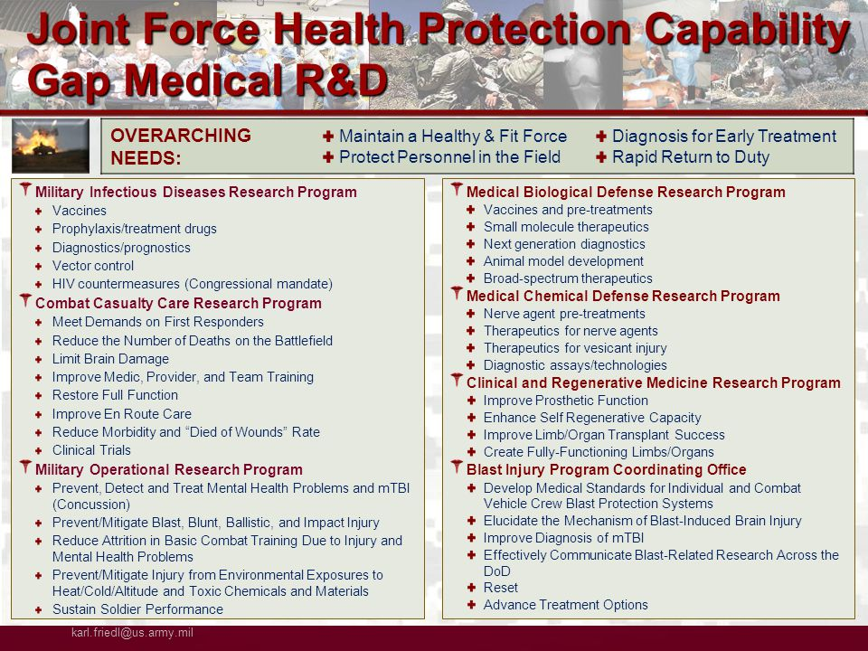 Joint Force Health Protection Capability Gap Medical R&D