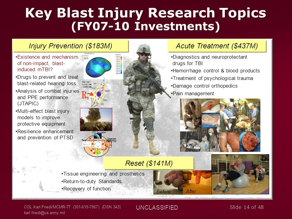 Key Blast Injury Research Topics