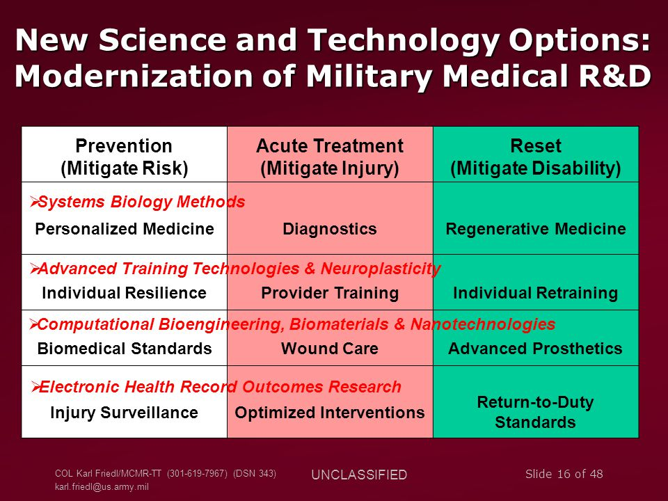 New Science and Technology Options: