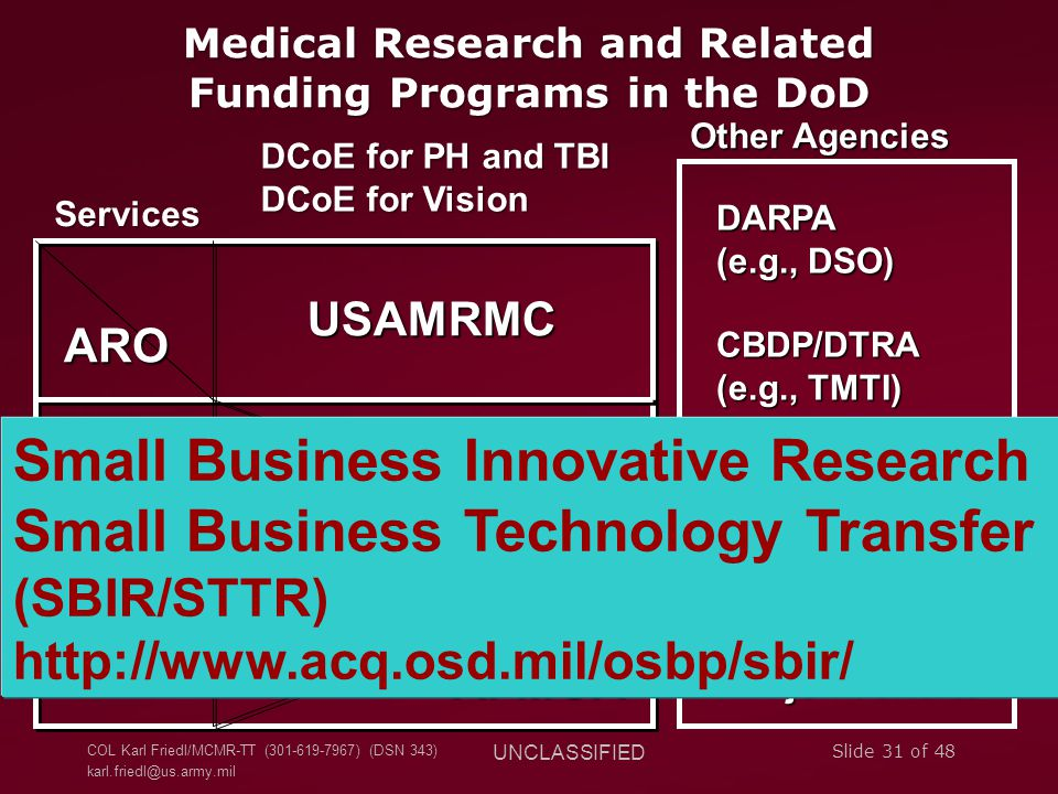 Medical Research and Related Funding Programs in the DoD