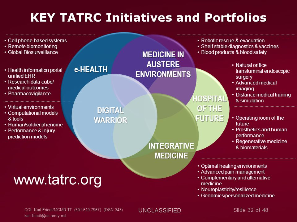 KEY TATRC Initiatives and Portfolios