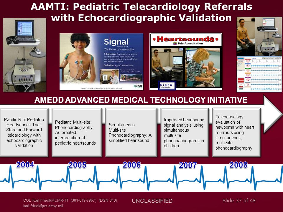 AAMTI: Pediatric Telecardiology Referrals with Echocardiographic Validation