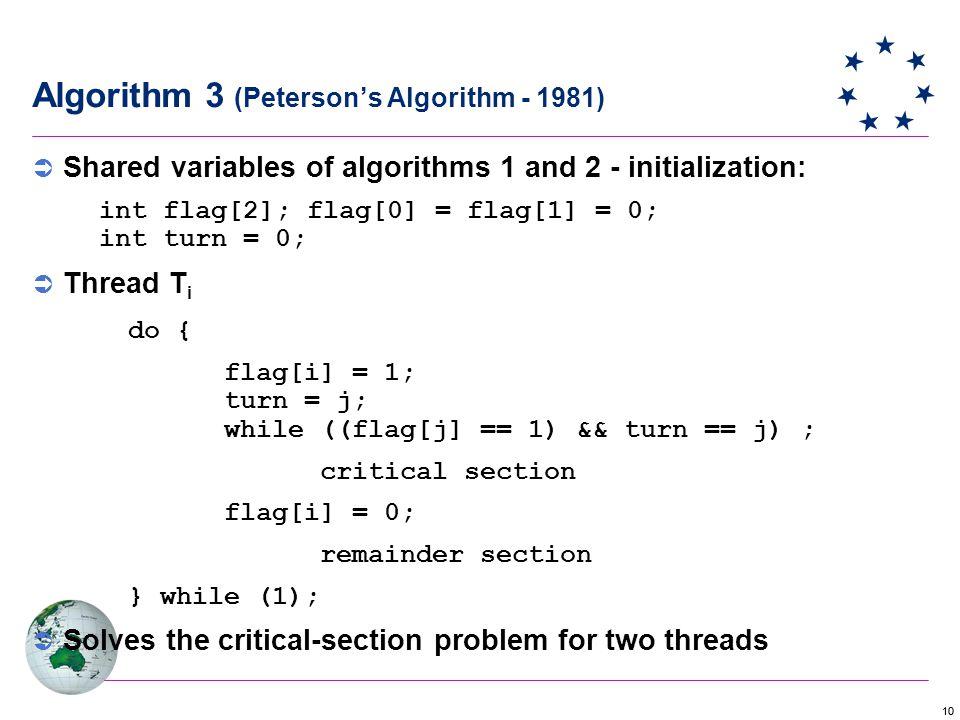 Algorithm 3 (Peterson's Algorithm - 1981)