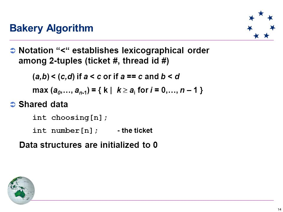 Bakery Algorithm Notation < establishes lexicographical order among 2-tuples (ticket #, thread id #)