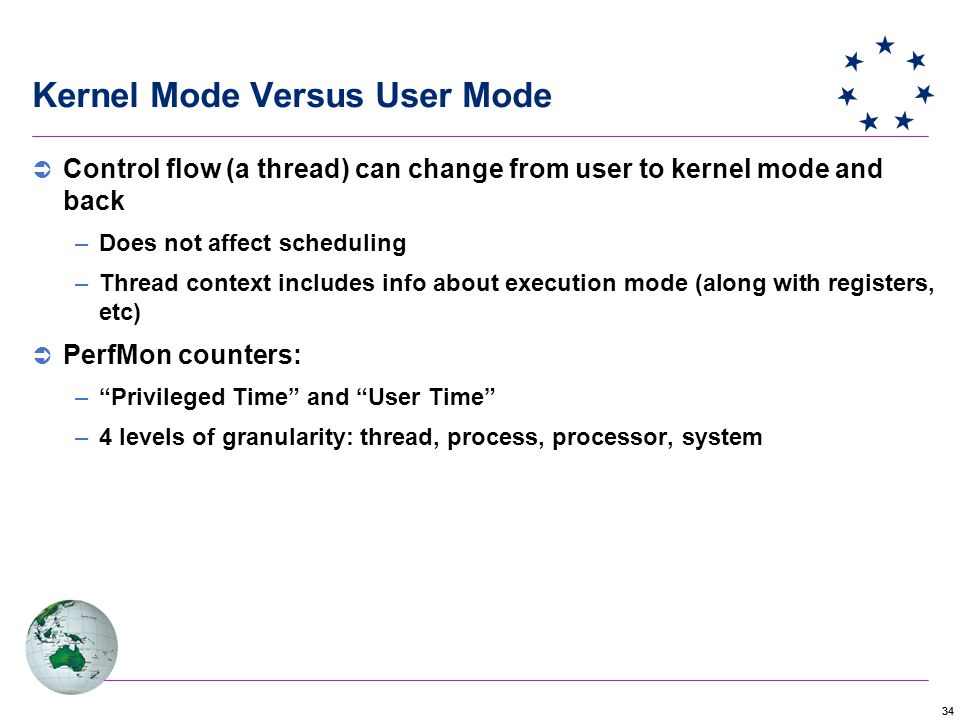 Kernel Mode Versus User Mode
