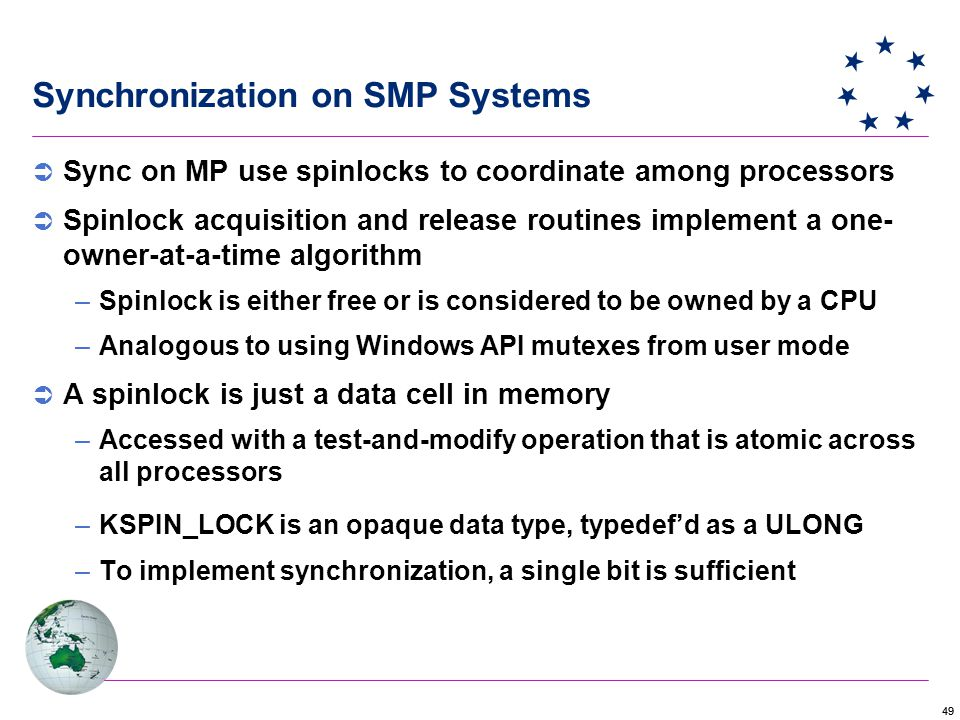Synchronization on SMP Systems