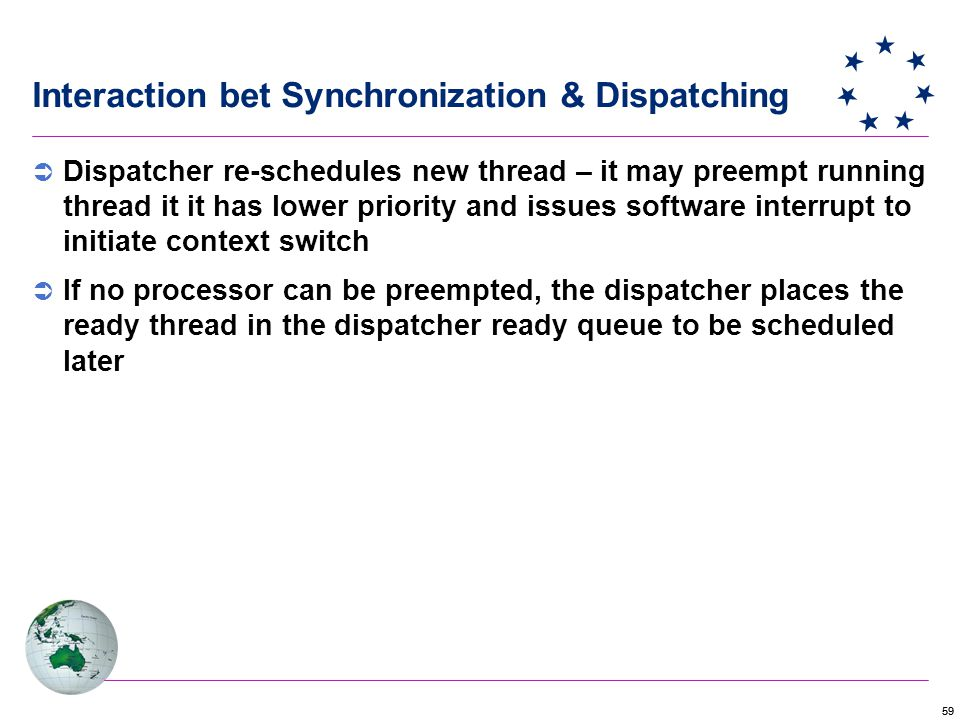 Interaction bet Synchronization & Dispatching