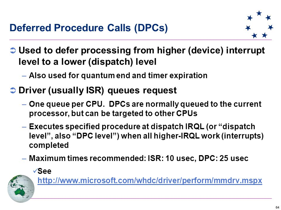 Deferred Procedure Calls (DPCs)
