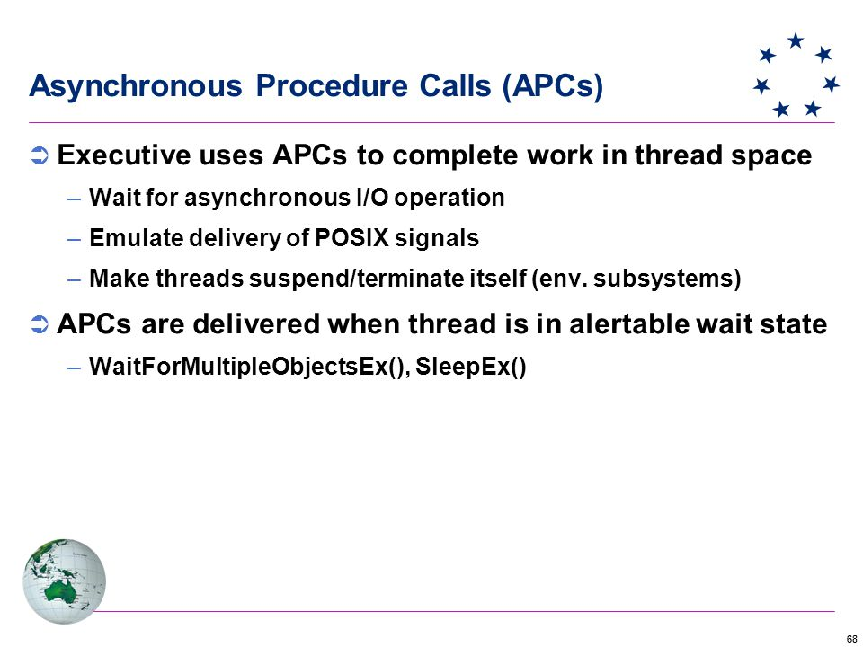 Asynchronous Procedure Calls (APCs)