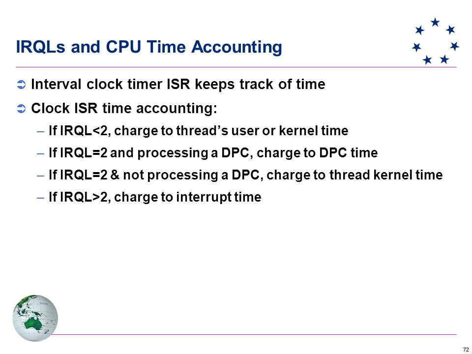 IRQLs and CPU Time Accounting