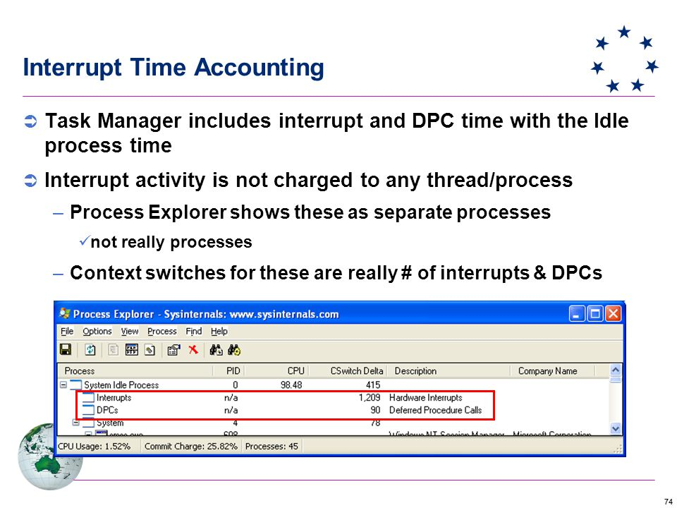 Interrupt Time Accounting