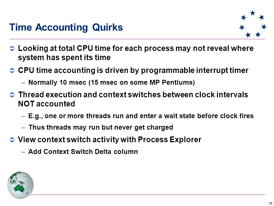 Time Accounting Quirks