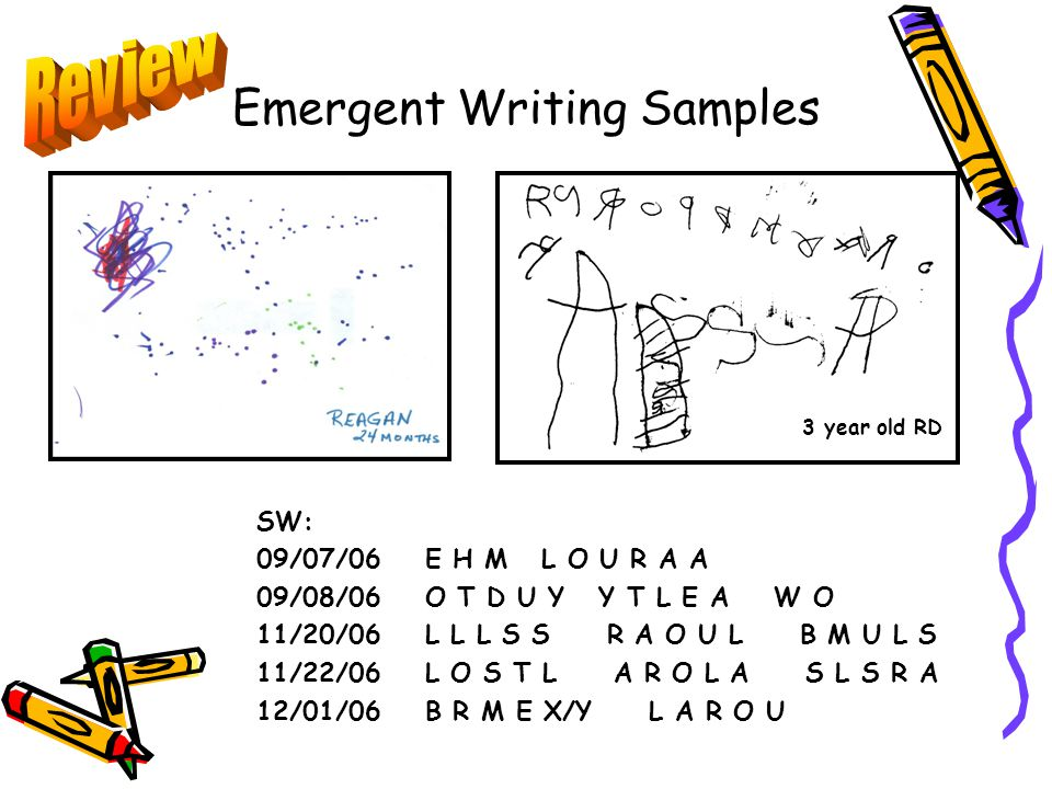 Emergent Writing Samples