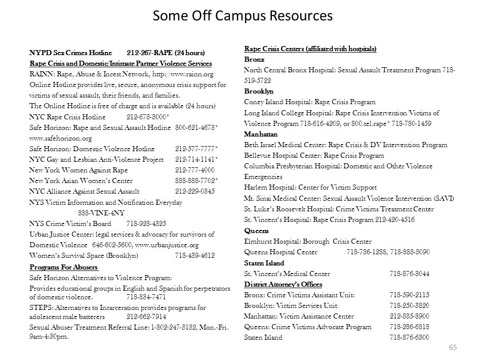 Some Off Campus Resources