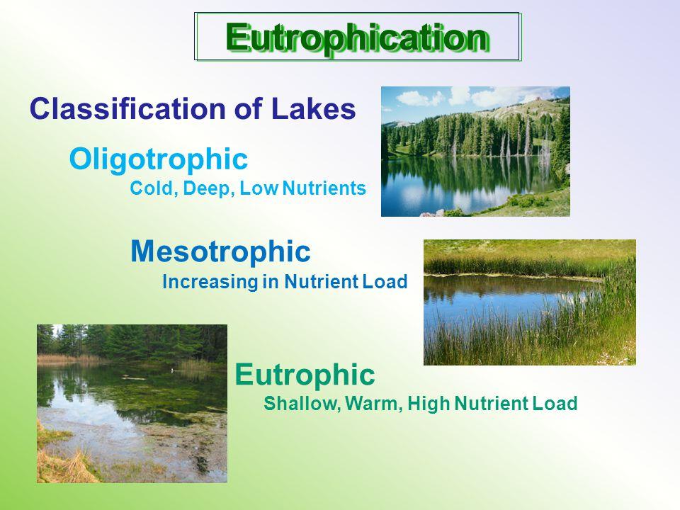 Eutrophication Classification of Lakes Oligotrophic Mesotrophic