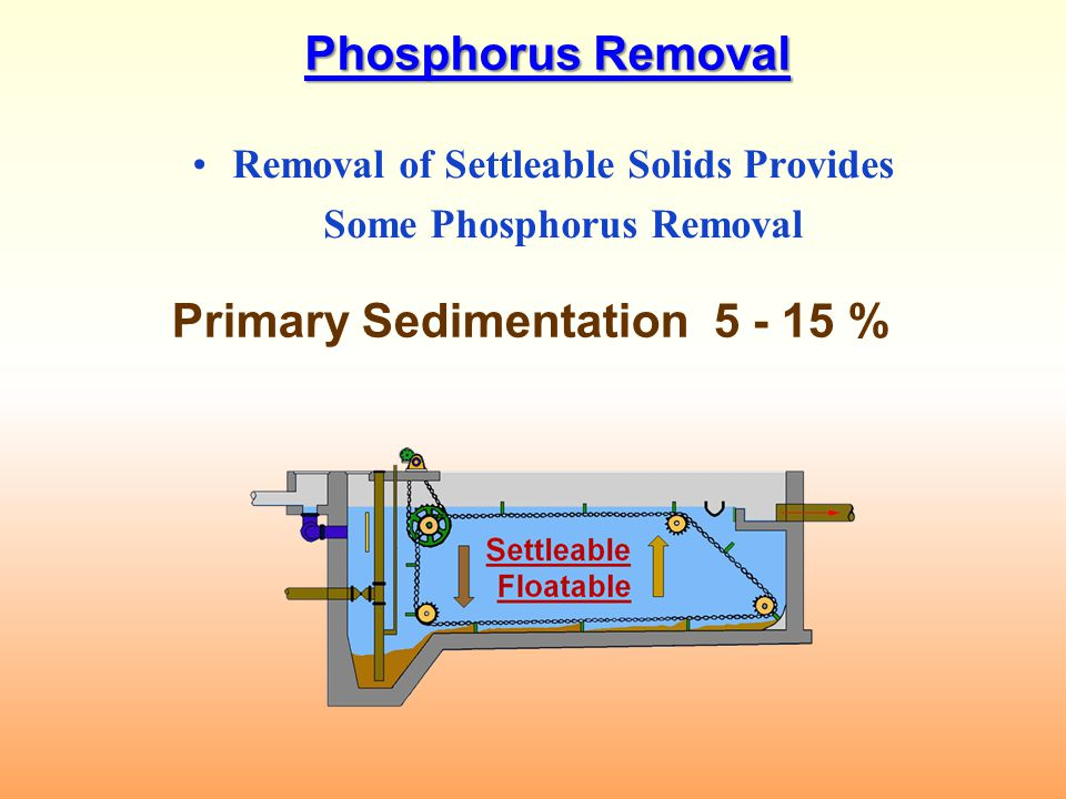 Removal of Settleable Solids Provides Some Phosphorus Removal
