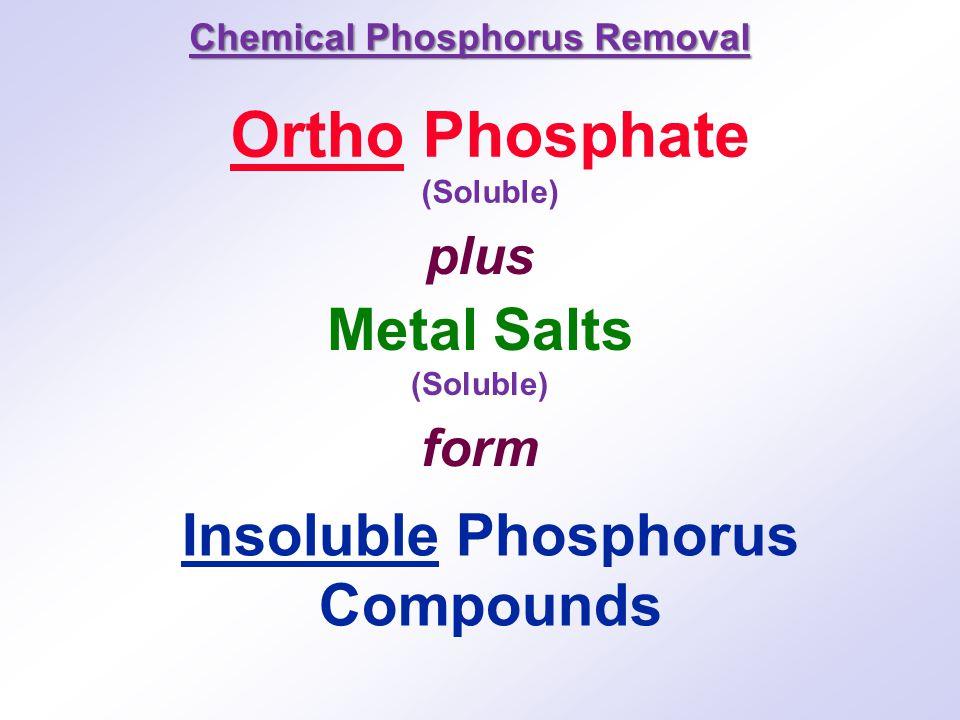 Insoluble Phosphorus Compounds