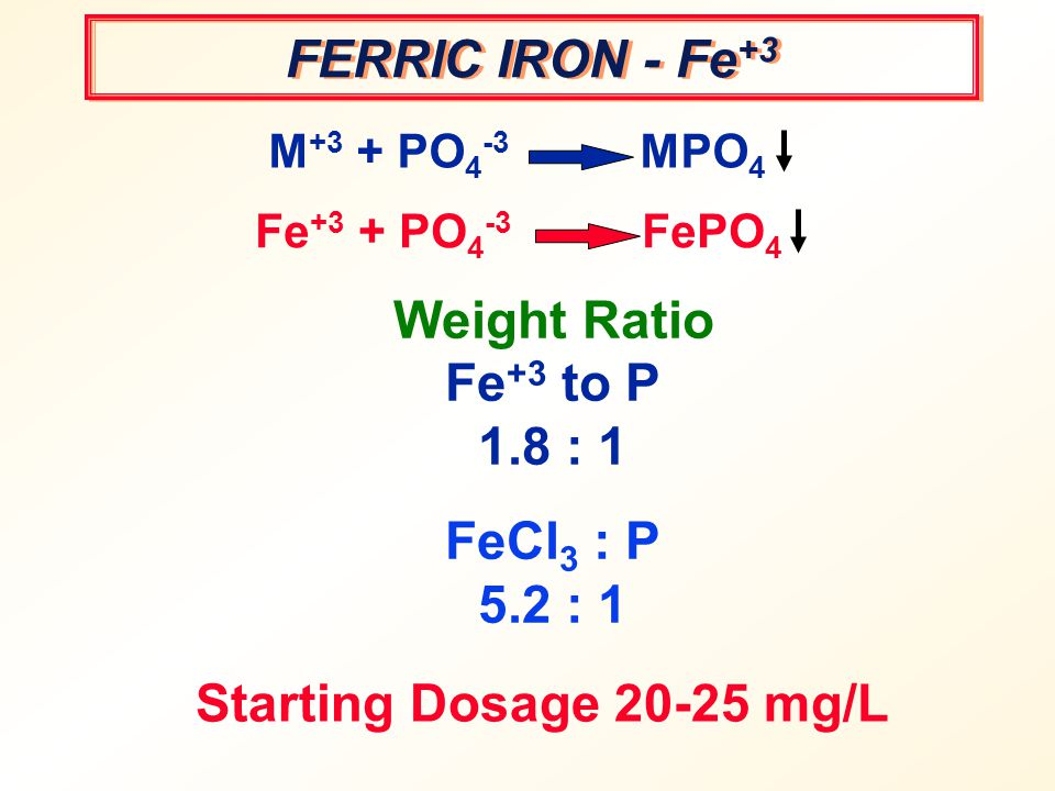 FERRIC IRON - Fe+3 Weight Ratio Fe+3 to P 1.8 : 1 FeCl3 : P 5.2 : 1