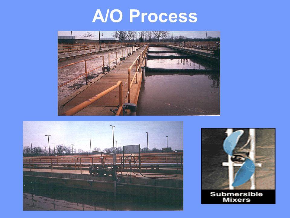 A/O Process
