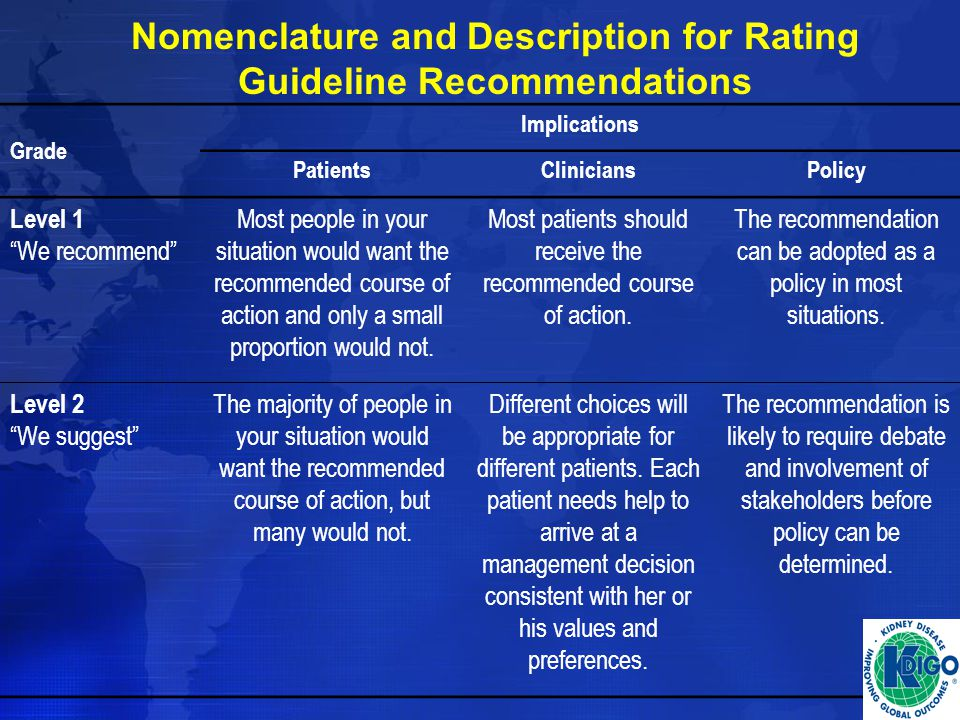 Nomenclature and Description for Rating Guideline Recommendations