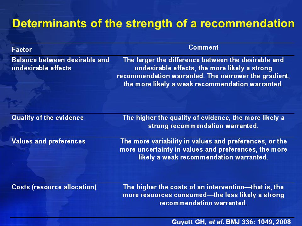 Determinants of the strength of a recommendation