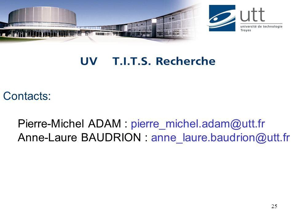 UV T.I.T.S. Recherche Contacts: Pierre-Michel ADAM : pierre_michel.adam@utt.fr.