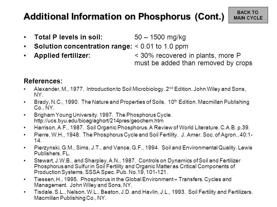 Additional Information on Phosphorus (Cont.)