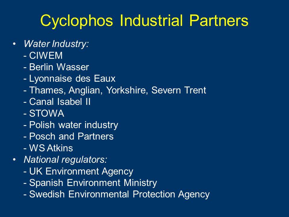 Cyclophos Industrial Partners