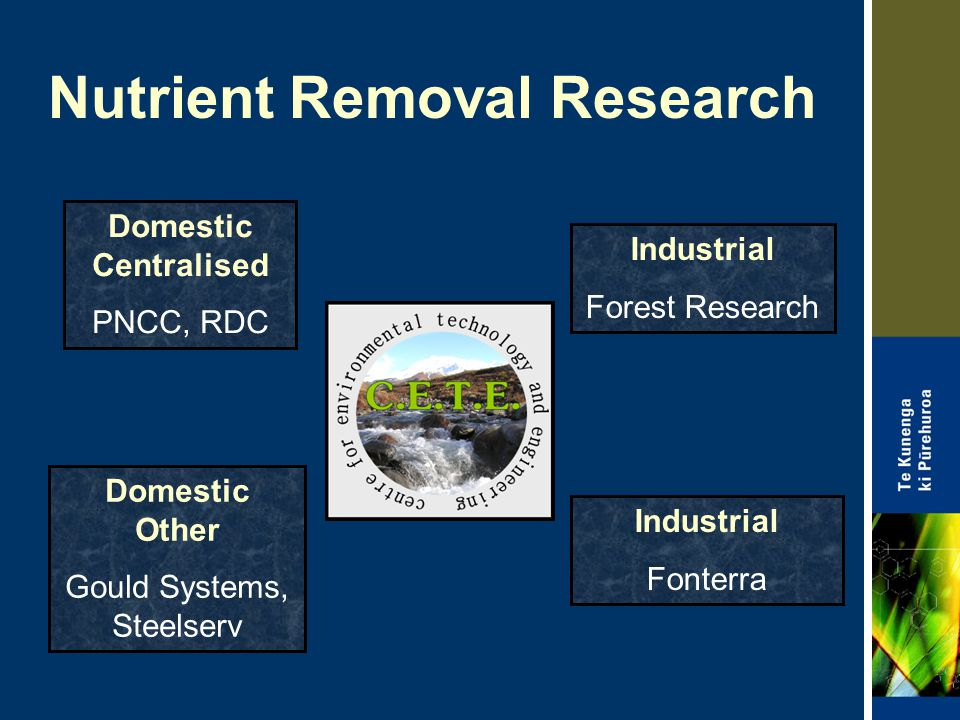 Nutrient Removal Research