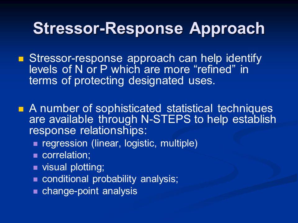 Stressor-Response Approach
