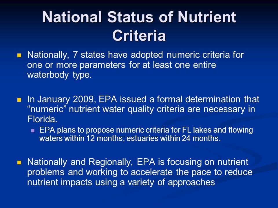 National Status of Nutrient Criteria