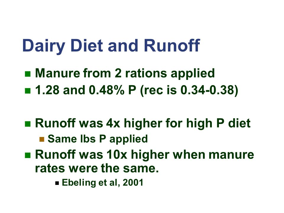 Dairy Diet and Runoff Manure from 2 rations applied