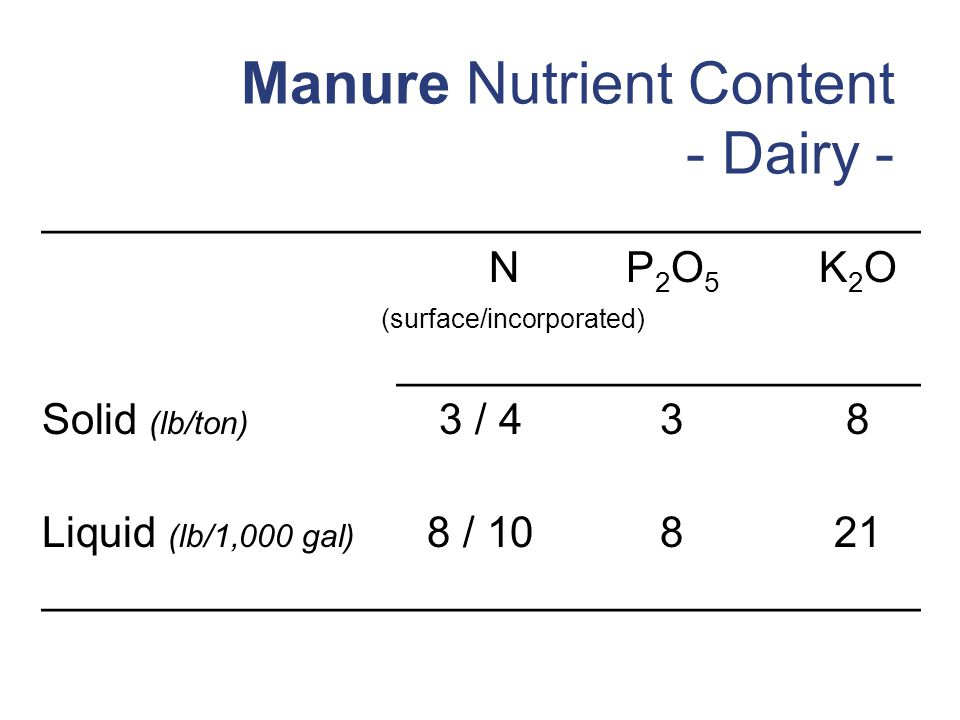 Manure Nutrient Content - Dairy -